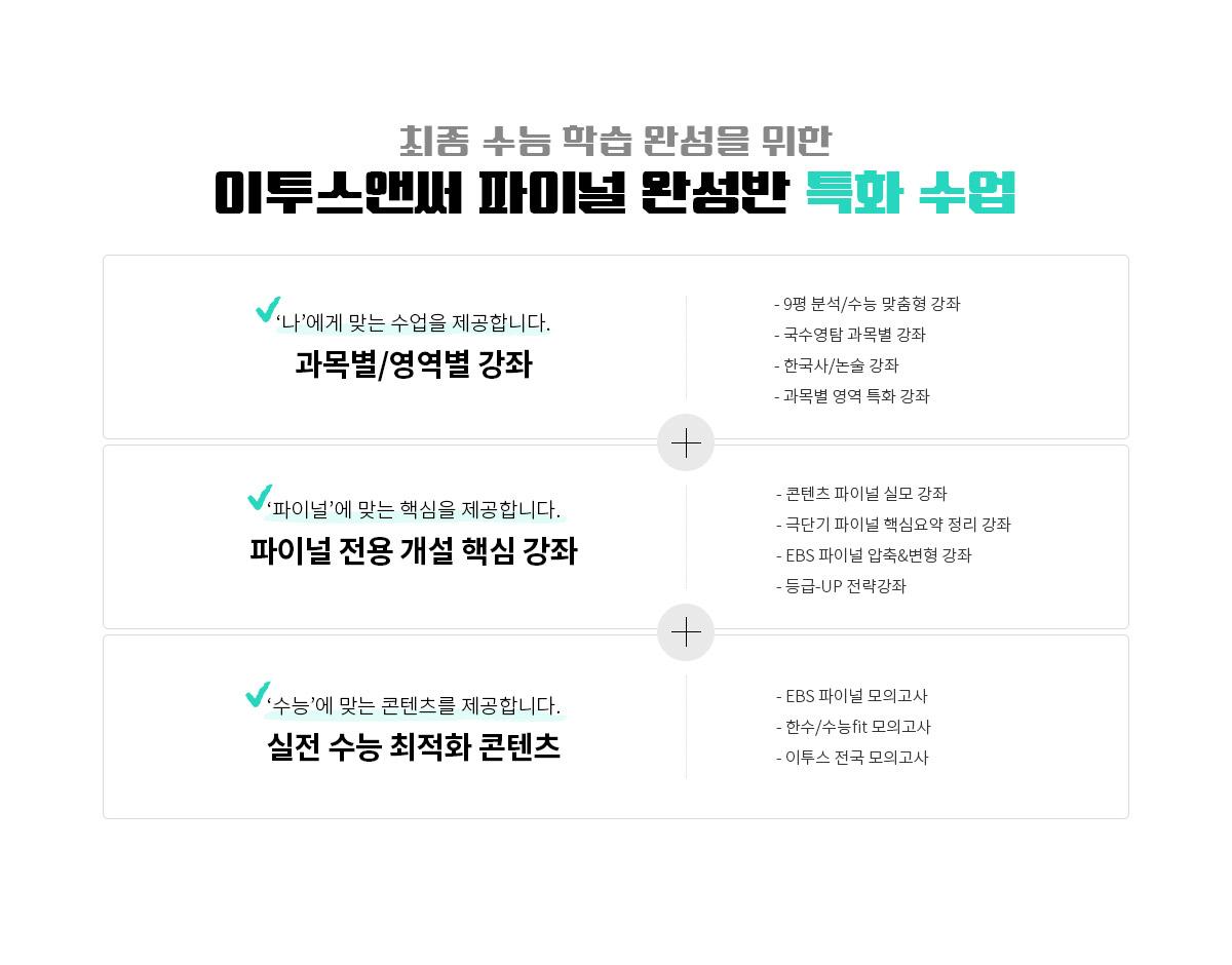 이투스앤써 파이널 완성반 특화 수업