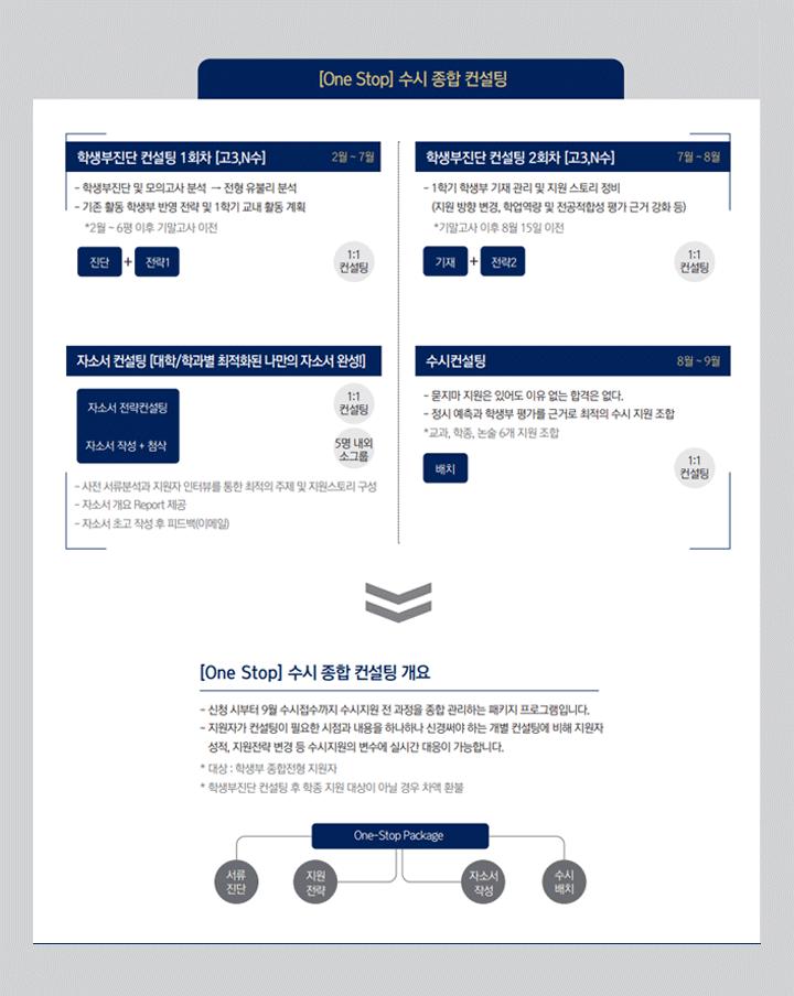 강북 입시센터 프로그램 세부사항2