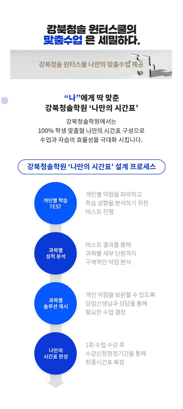 강북청솔 윈터스쿨의 맞춤수업은 세밀하다