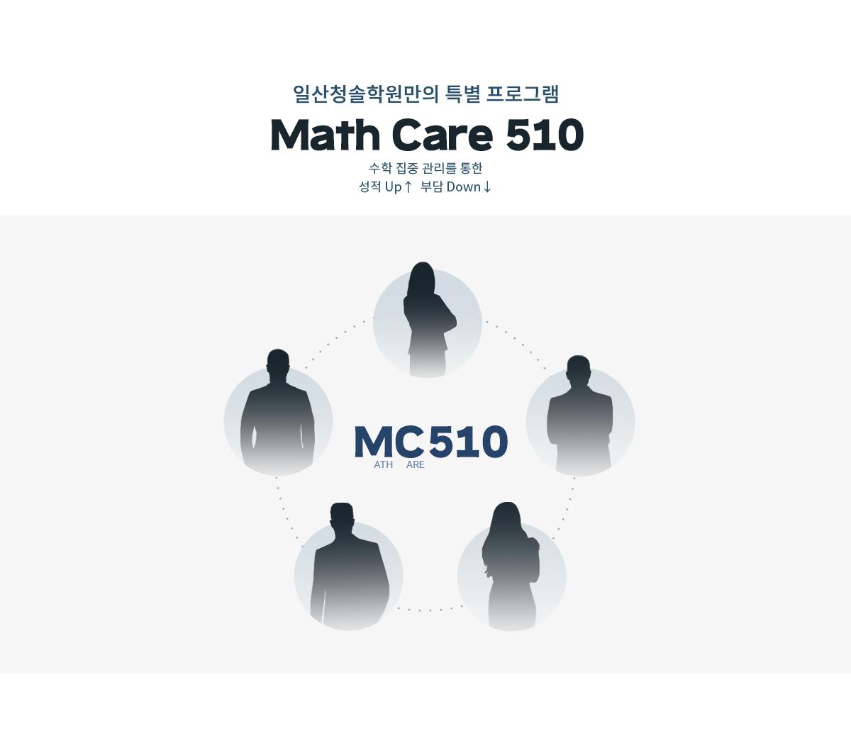 Math Care 510