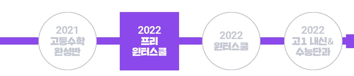 2022 윈터스쿨 연계 특전