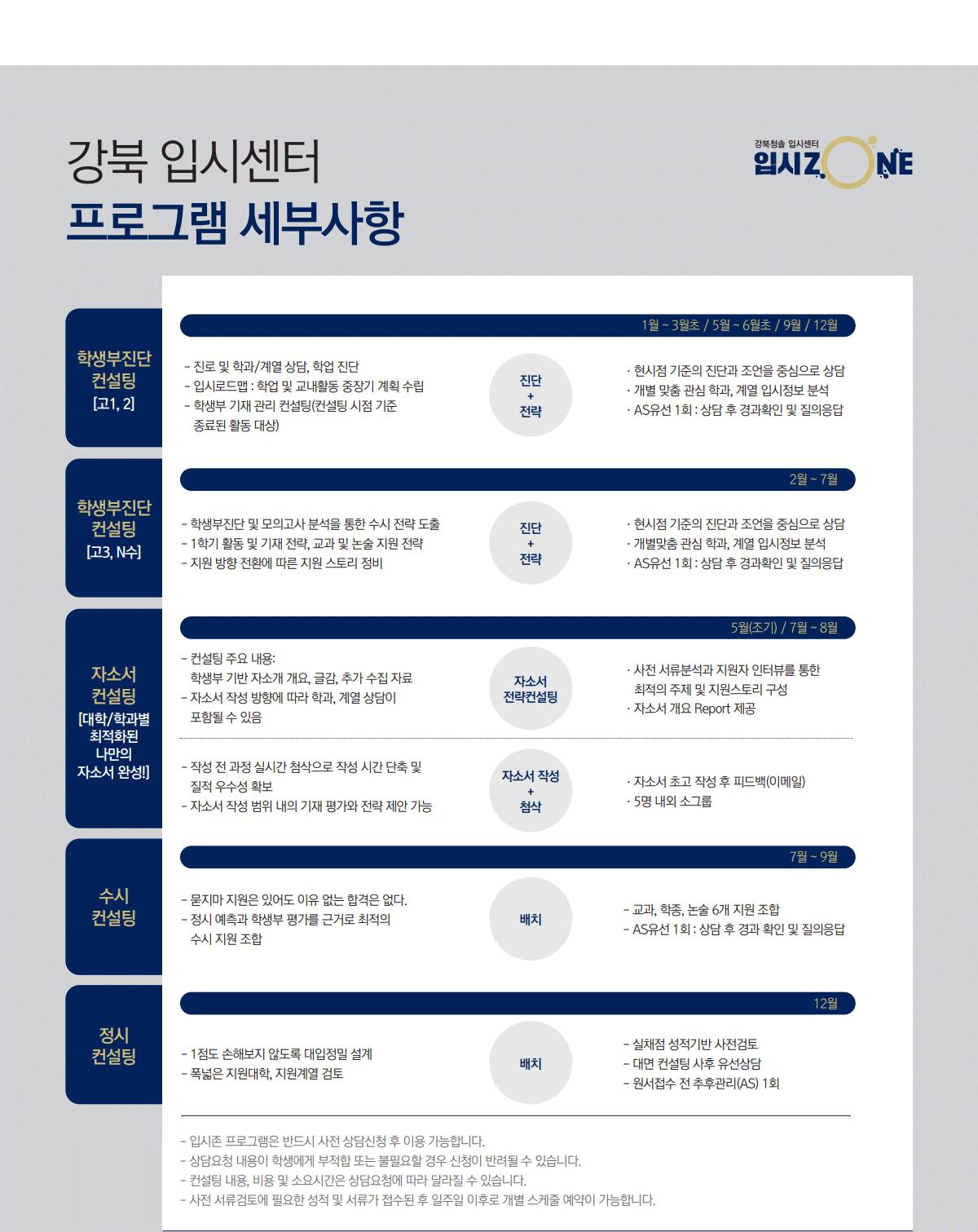 강북 입시센터 프로그램 세부사항1
