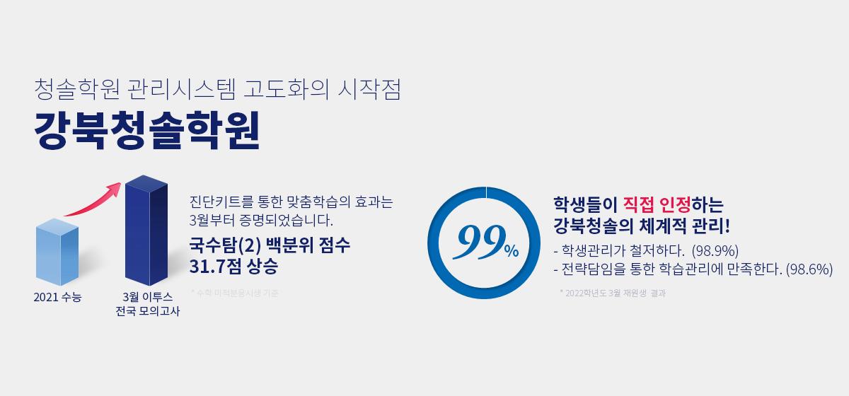 청솔학원 관리시스템 고도화의 시작점 강북청솔학원