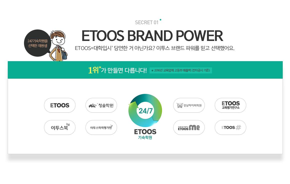 ETOOS BRAND POWER