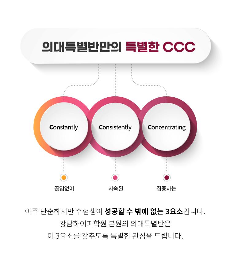 의대특별반만의 특별한CCC