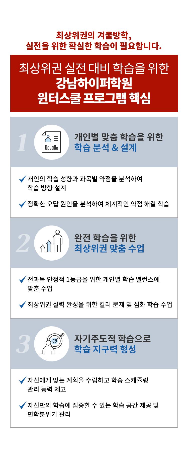 강남하이퍼학원 윈터스쿨 프로그램 핵심