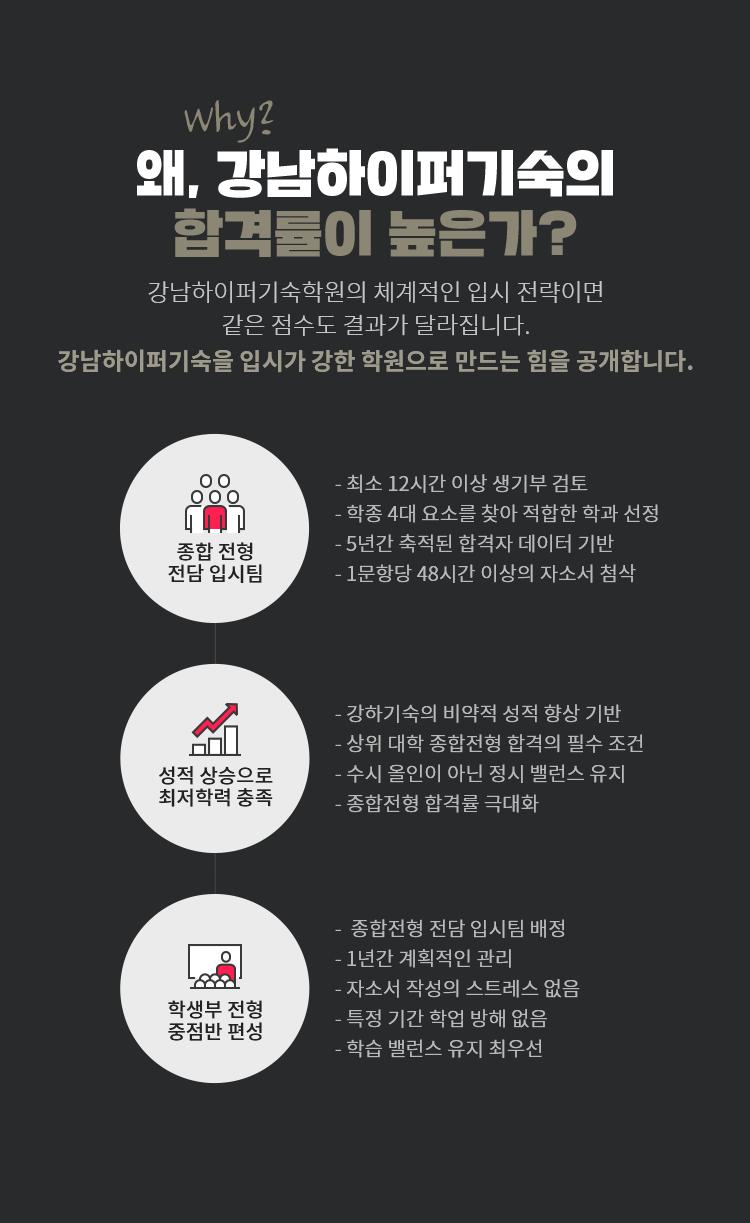 왜, 강남하이퍼기숙의 합격률이 높은가?