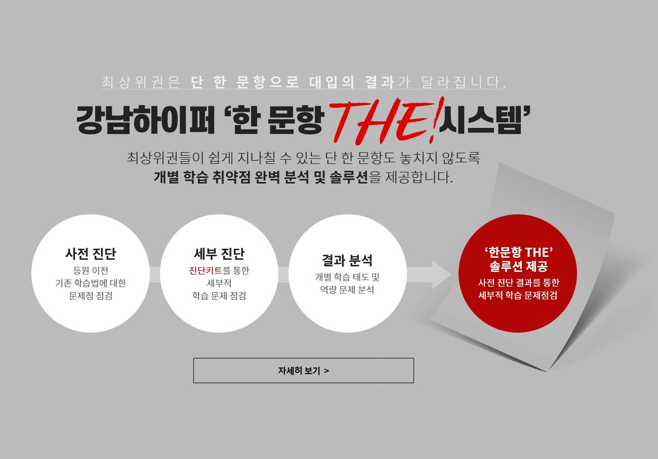 강남하이퍼 '한 문항 THE시스템'