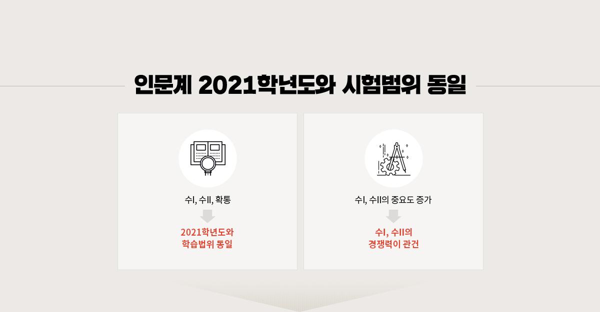 인문계 2021학년도와 시험범위 동일