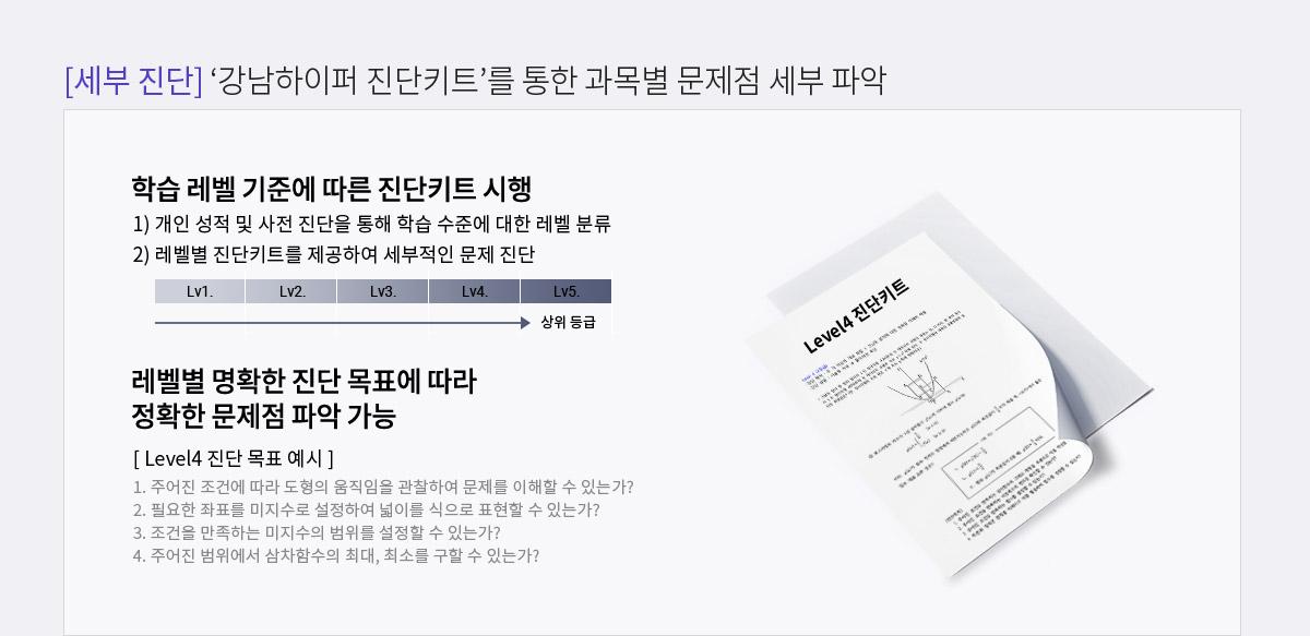 '강남하이퍼 진단키트'를 통한 과목별 문제점 세부 파악